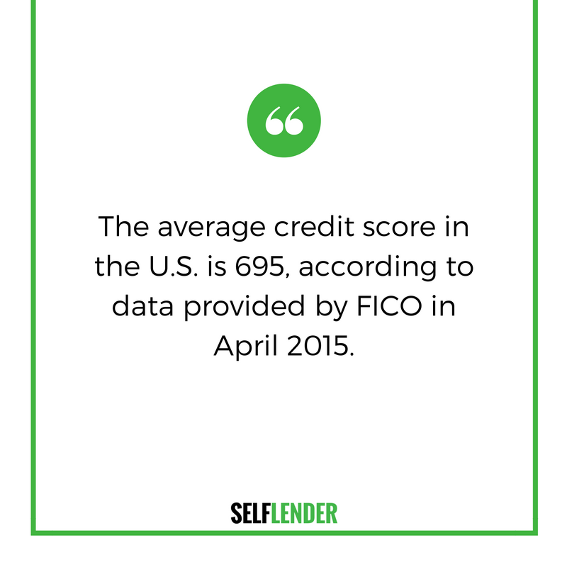 The average credit score in the US is 695