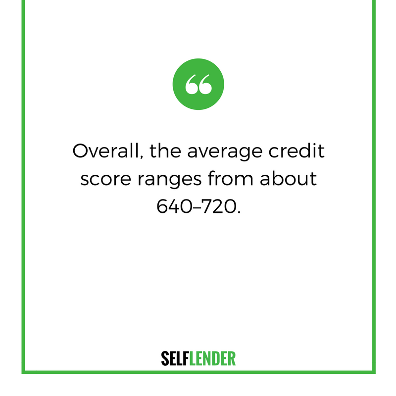 The average credit score ranges from 640-720